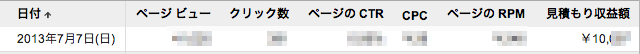 google adsense 収入 日給1万円突破